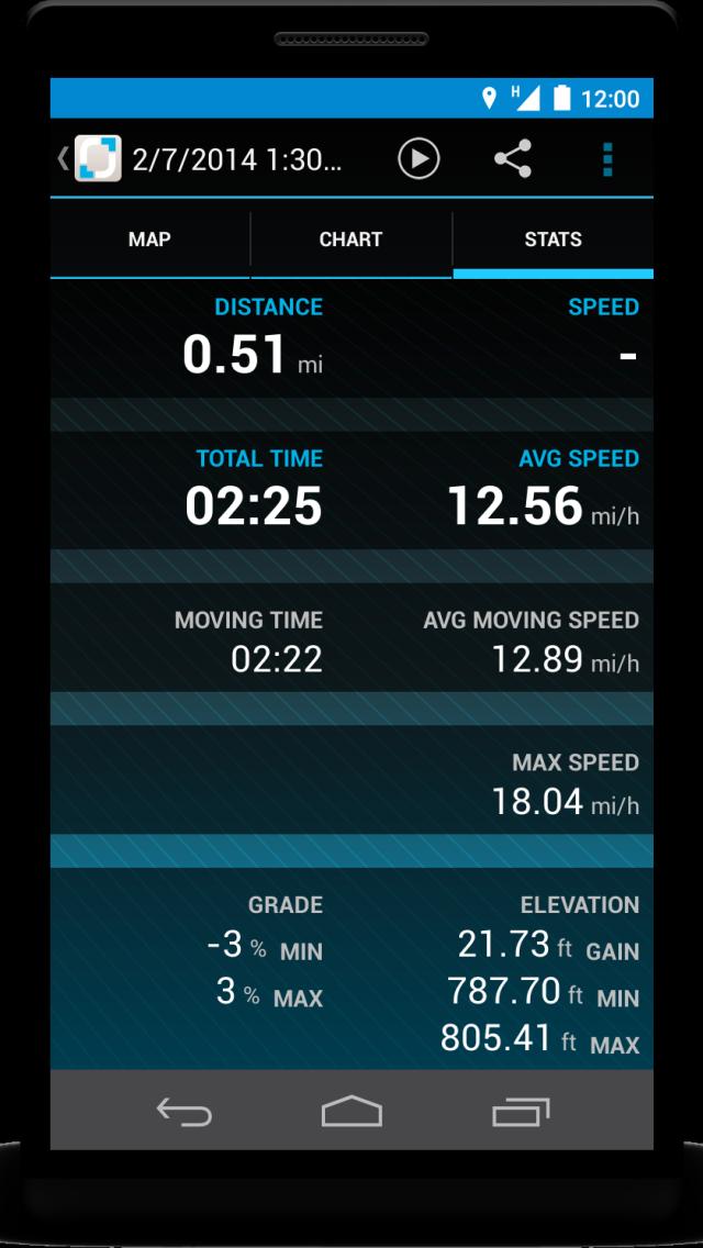 speedo-details-stats